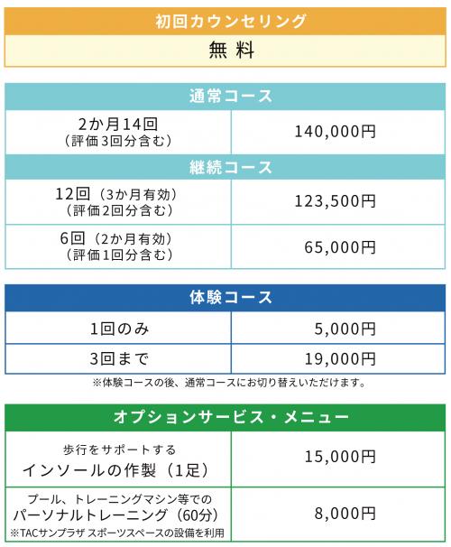 コース料金(税別)